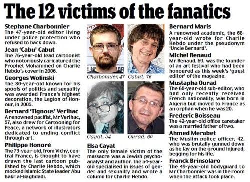 Charlie Hebdo Massacre Victims