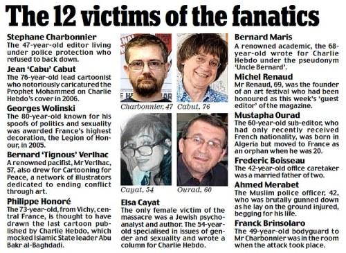 Charlie Hebdo Massacre Victims